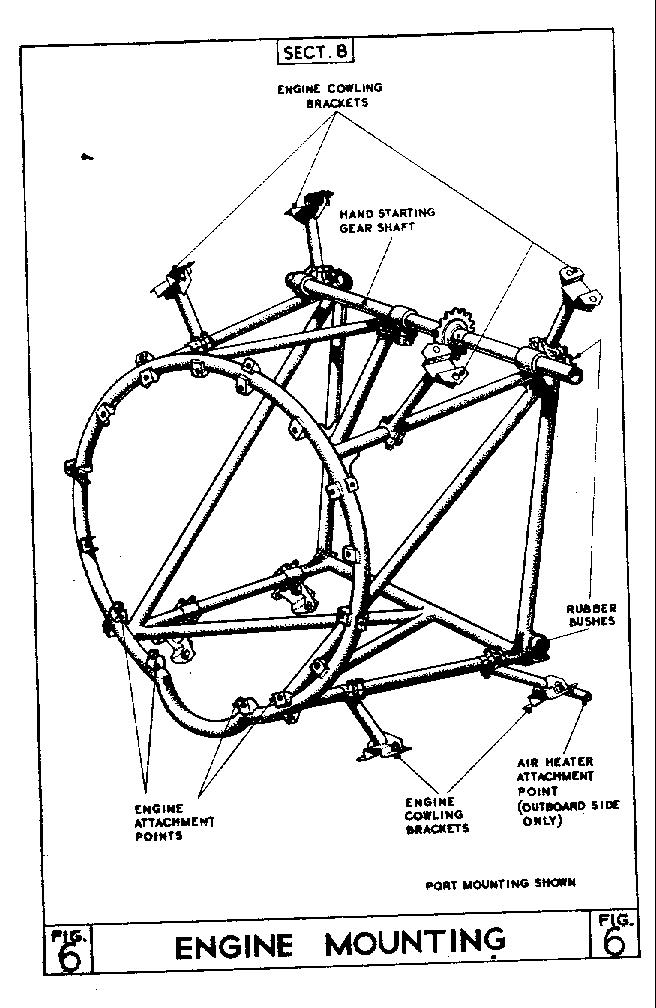 Consul aircraft besides General Electric Engine Cross Section in addition Ford Torino Wiring Diagram And Electrical System further TM 55 1520 240 T 1 804 additionally Radial Aircraft Engine Diagram. on what is aircraft wiring diagram manual